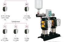 Электрические машины - регулирование частоты вращения асинхронных двигателей