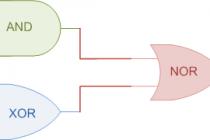 Моделирование смешанных схем на system verilog