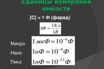 Измерение ёмкости конденсаторов