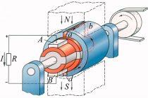 Двигатель постоянного тока с параллельным возбуждением