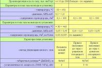 Установка уог-20/100/200 - утилизация попутного газа и очистка газа от серы