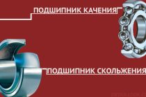 Гост 31961-2012 вентиляторы промышленные. показатели энергоэффективности