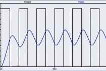 Что такое фильтр нижних частот? руководство по основам пассивных rc фильтров