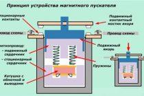 Магнитный пускатель: назначение, устройство, схемы подключения