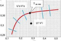 Как правильно проводить измерения люксметром