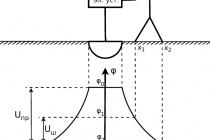 Гост р 12.1.009-2009 ссбт. электробезопасность. термины и определения