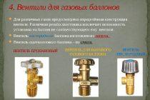 Газовые баллоны из композитных материалов: плюсы и минусы евробаллонов для газа