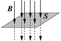 Значение слова «магнетизм»