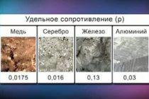 Температурный коэффициент линейного расширения стали