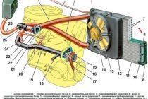 Термостат: принцип работы, устройство, неисправности и проверка