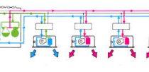 Что такое мульти сплит-система: принцип работы + правила монтажа и подключения