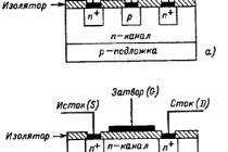 Электронные компоненты зао
