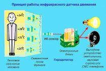 Выбор и установка автоматического выключателя с датчиком движения