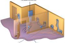 Электротехника и электроника как основа физики