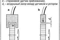 Что такое датчик оборотов мотора?