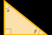Тригонометрия. свойства, графики тригонометрических функций