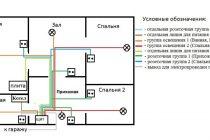 Как провести электропроводку на даче