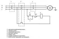 Тепловая пушка на дизельном топливе: разновидности и обзор моделей