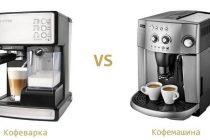 Что такое кофеварка рожкового типа