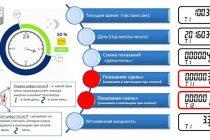 Тарифы на электроэнергию в 2020 году в москве и московской области