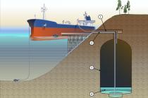 Газовое хранилище: изучаем вместе