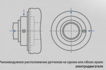 Способ измерения вибраций: какой предпочесть?