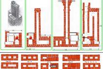 Печь для дома из кирпича своими руками: правила кладки и аннотация