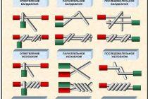 Соединители проводов: лучшие виды коннекторов + на что смотреть при выборе соединителя