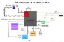 Схемы задающих вч генераторов для использования в радиопередатчиках