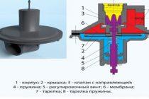 Предохранительный клапан в системе отопления. схема, подбор, настройка