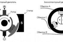 Как проверить и отремонтировать коллектор электродвигателя своими руками