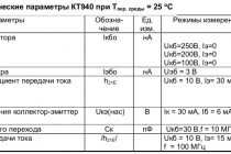 Транзистор кт829