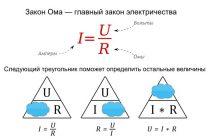 Что такое электромагнитная индукция?