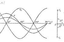 § 2.11. резонанс в электрической цепи