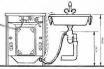Стиральная машина не набирает воду и гудит