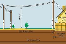 Фонарный столб освещения высотой 4м 5м 6м 7м 8 метров