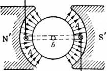 Тест по физике электромагнитные явления 8 класс