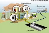 6 источников альтернативного отопления частного дома