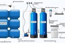 Очистка воды из скважины: типы фильтров и эффективные способы очистки