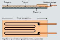 Особенности и принцип действия тензометрических датчиков