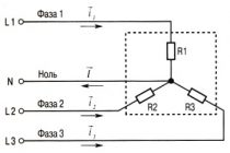 Что такое обрыв нуля в трехфазной сети