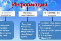 Логические операции в java. поразрядные операции в java