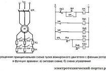 Синхронный двигатель, принцип и теория работы, строение и применение