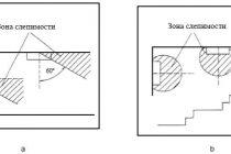 Гост р 52911-2013 топливо твердое минеральное. определение общей влаги (с поправкой)