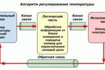 Автоматика электрокотла
