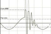 Ограничители перенапряжения нелинейные (опн)