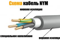 Обзор технических характеристик и производителей nym кабеля