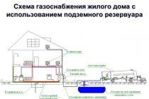 Гост 21.609-2014 система проектной документации для строительства (спдс). правила выполнения рабочей документации внутренних систем газоснабжения