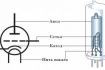 Изобретение электровакуумного диода