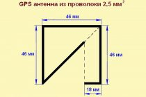 Как правильно установить gps-антенну для автомагнитолы